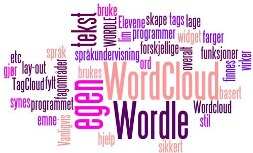 wordcloud wordle ressurser