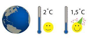 klimaat-temperatuur-maks