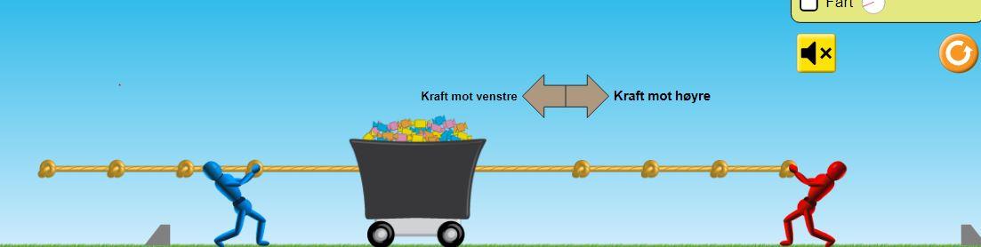 Oppgave_1: Hvis en av de to mennesker lar tauet slippe i ett eller to sekund og tar det igjen. Hva skjer med tung vogn? Forklar hvorfor?